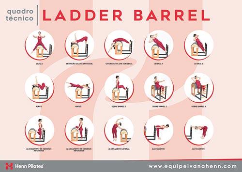Quadro Técnico Ladder Barrel