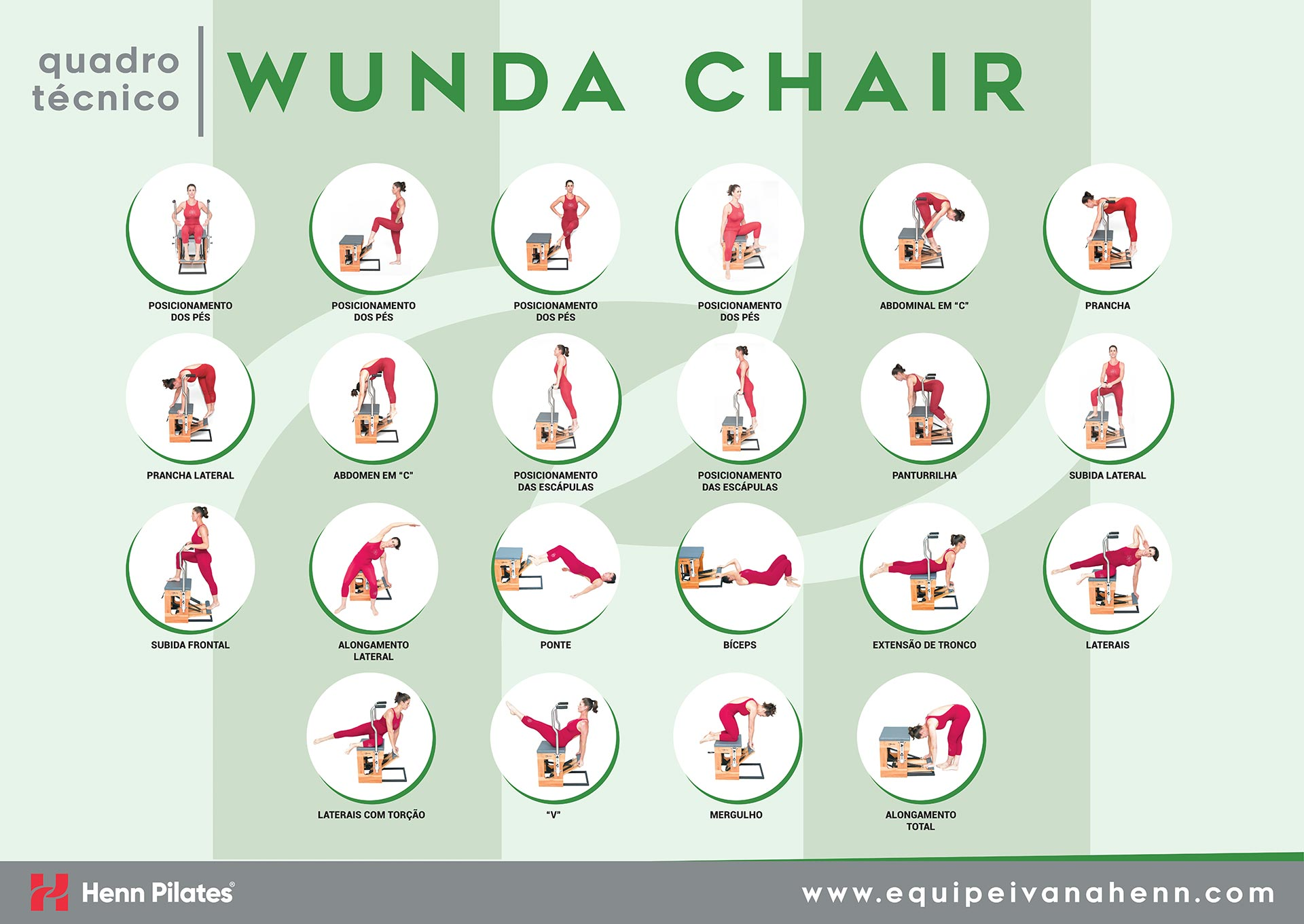 Quadro Técnico Wunda Chair